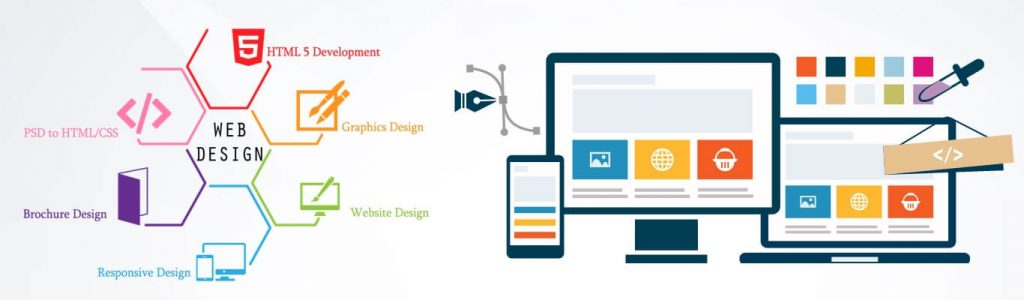How To Sell Web Design Services Successfully